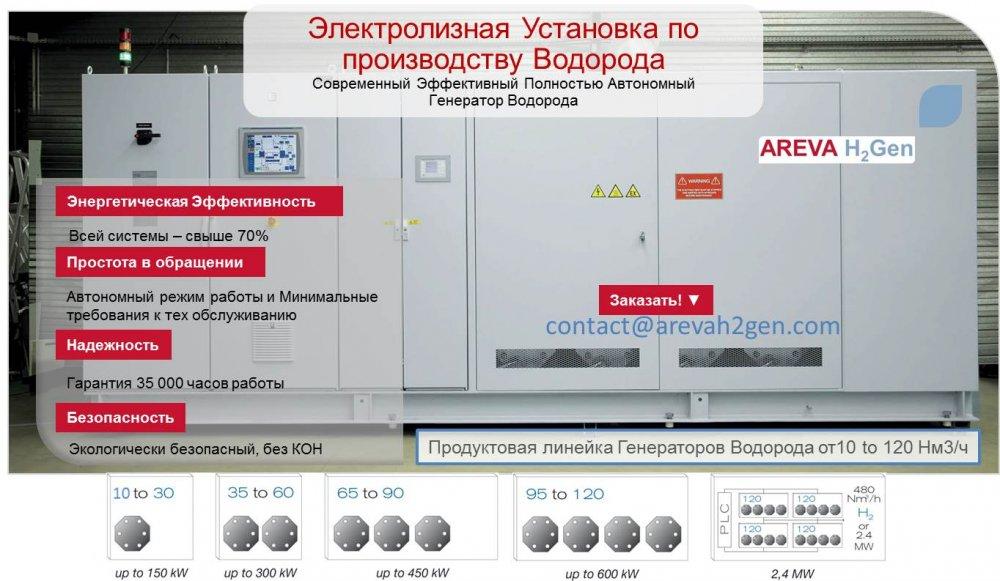Acheter Электролизер