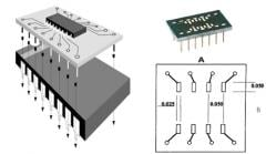 Adaptateur CMS-(SOIC) DIL