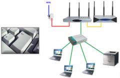 Installation de réseaux informatiques